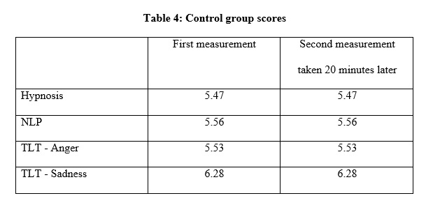 Table-Graph(NLP)3